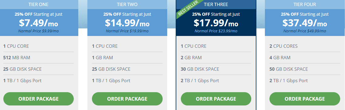 HostWinds linux vps hosting pricing coupons