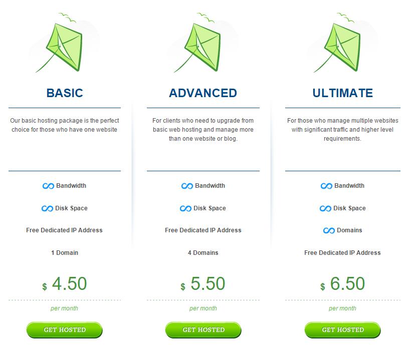 Hostwinds Unlimited Web Hosting - HostWinds Coupon Code