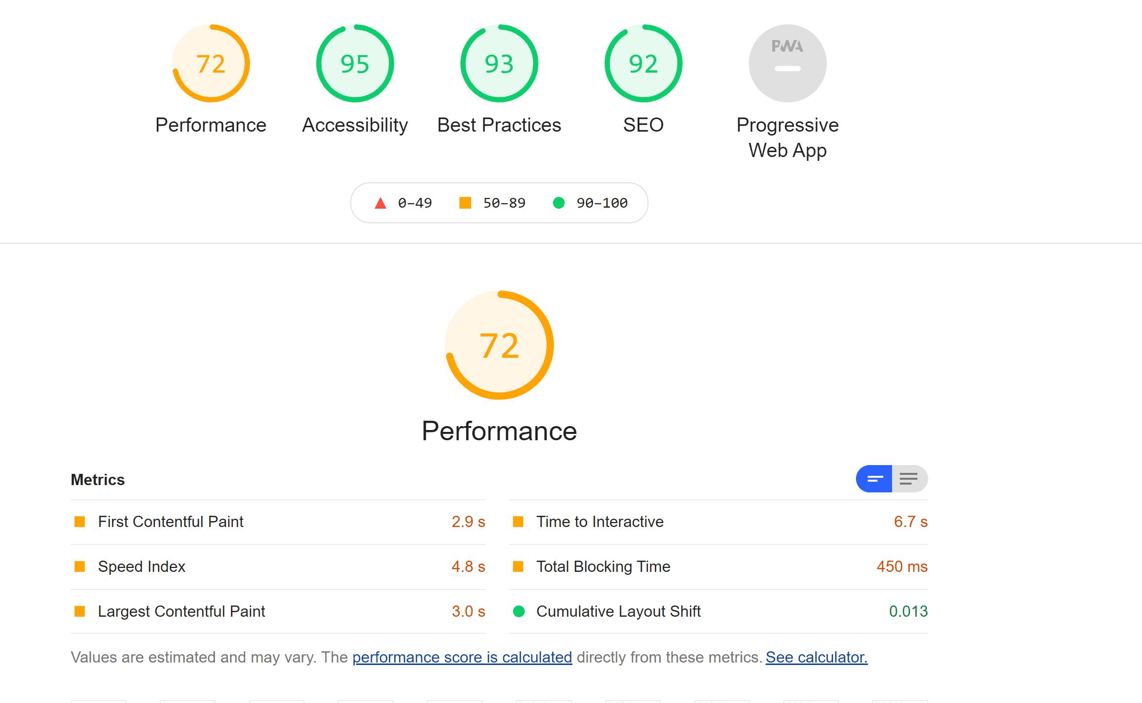 Speed test TMD hosting