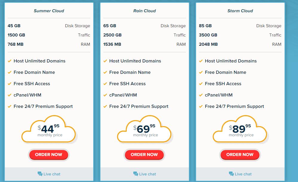TMD hosting review- Cloud Hosting