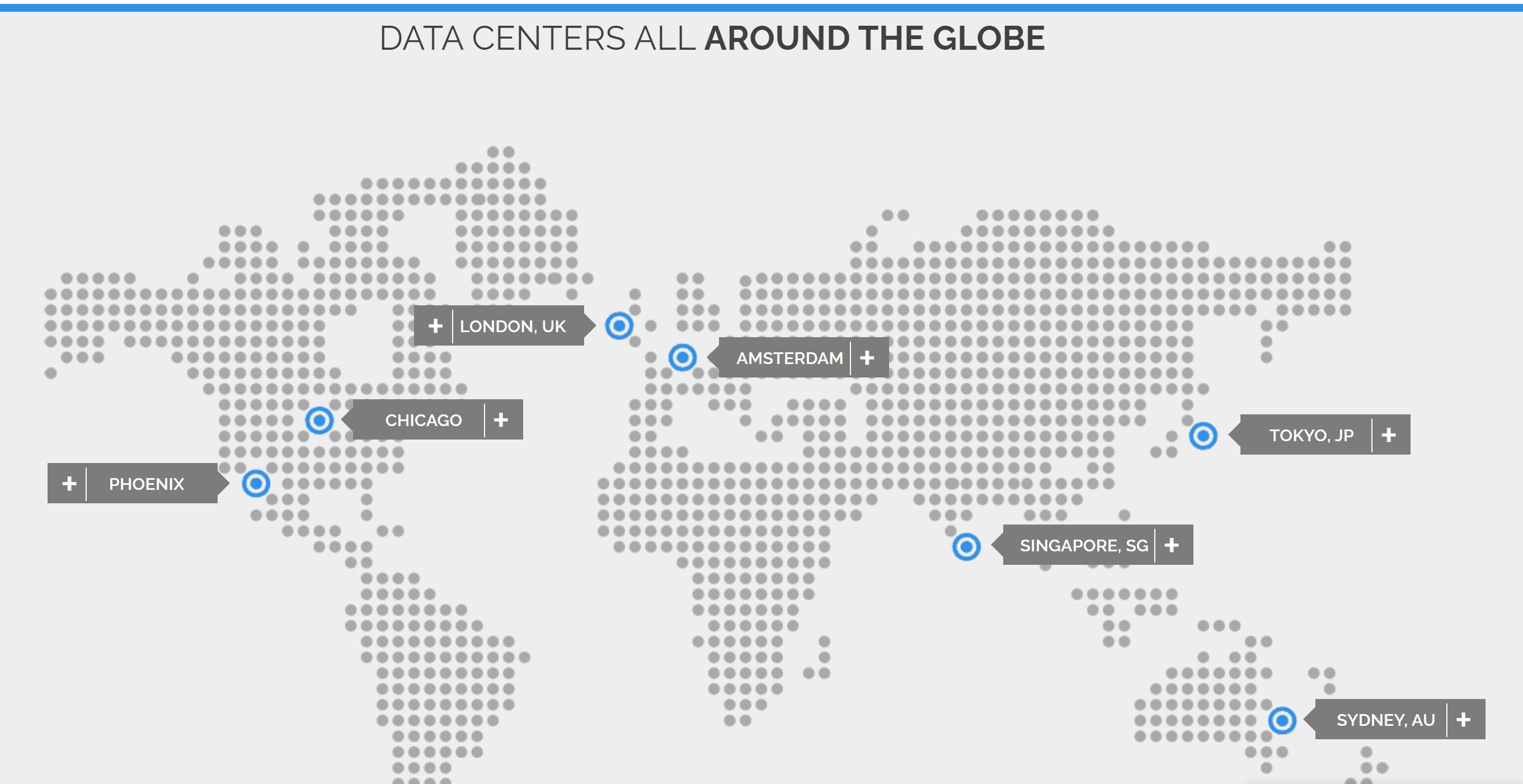 TMDhosting data centers