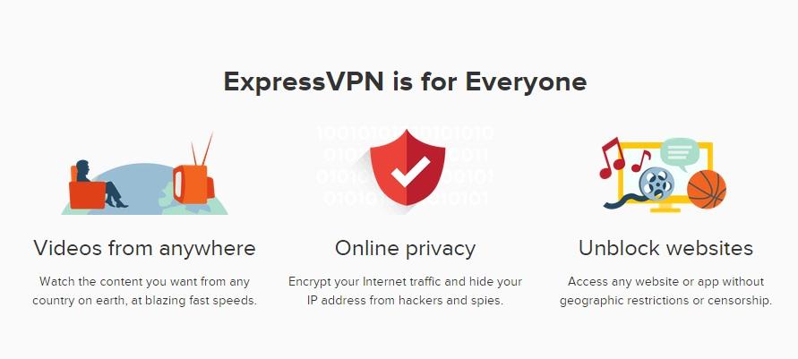 ExpressVPN review feature
