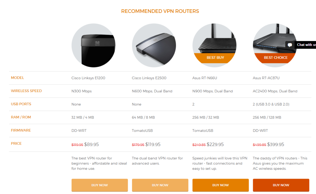 Hide My Ass Recommended VPN routers