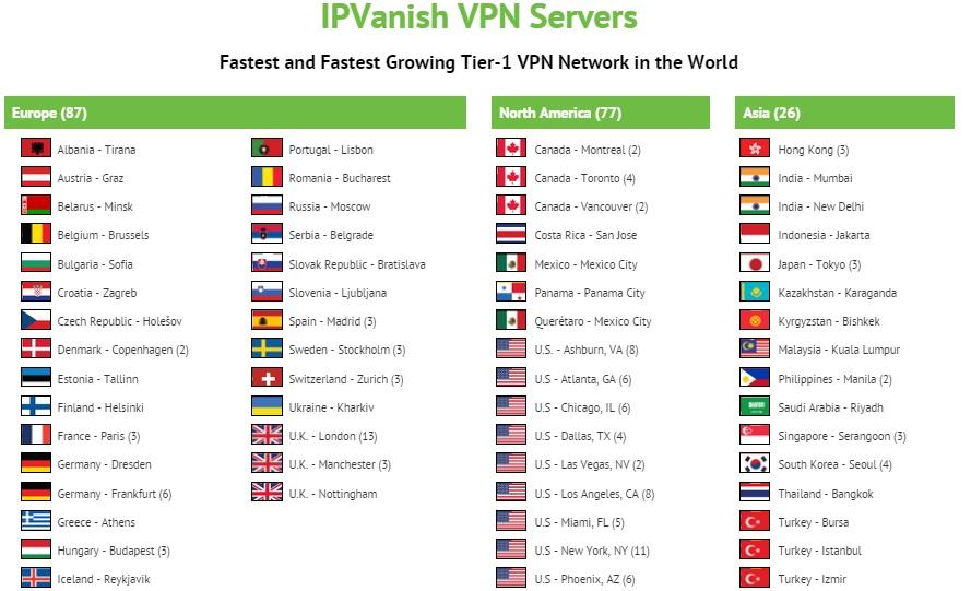 IPVanish review servers