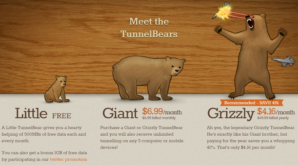 TunnelBear review pricing
