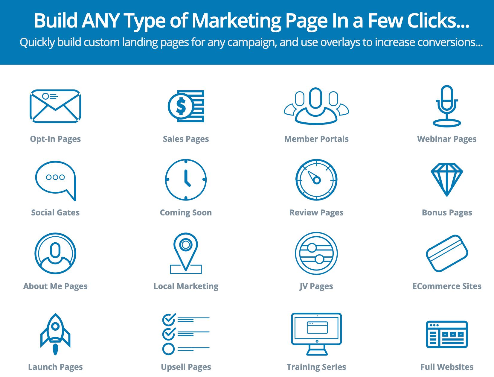 WP Profit Bilder- Build Any Kind Of Marketing Page