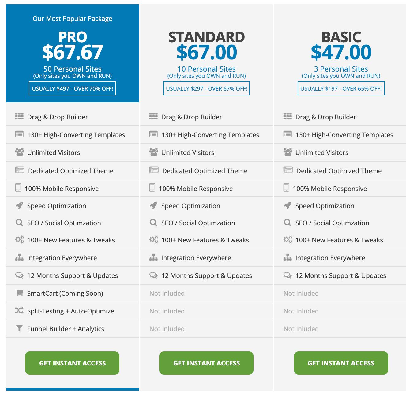 Wp Profit Builder pricing Plans