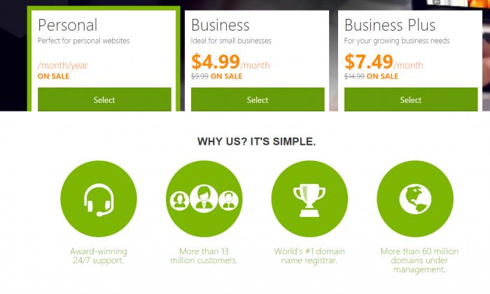 GoDaddy website builder pricing