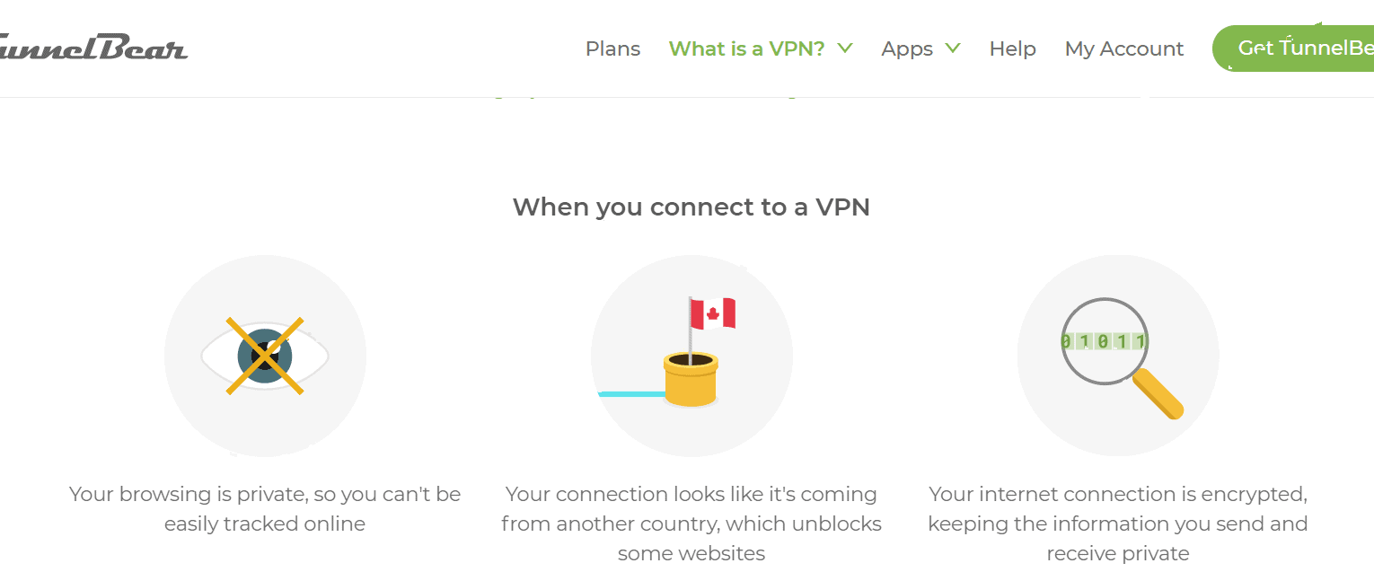 When connect to VPN- TunnelBear Review