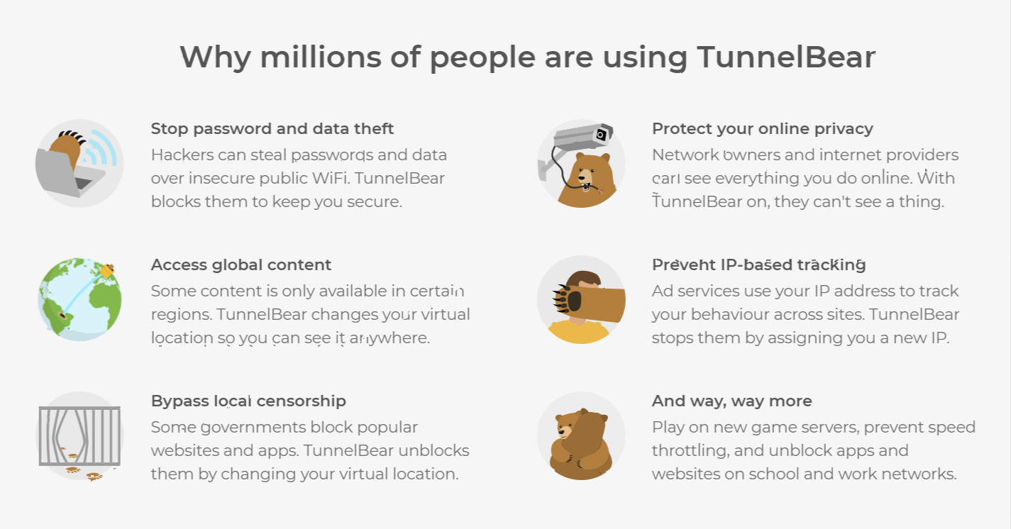 Why to choose TunnelBear - TunnelBear Review
