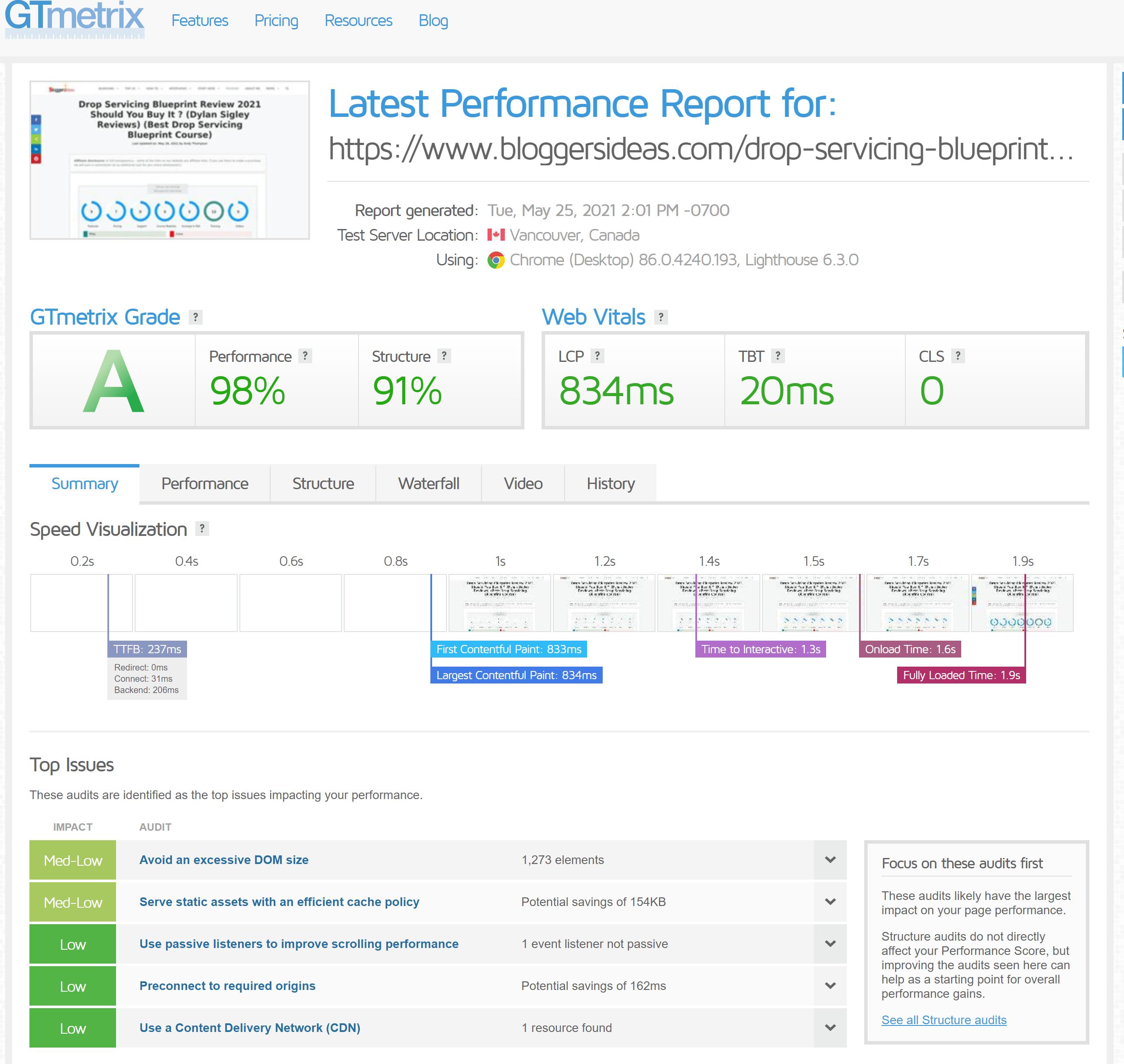 Bloggersideas Server testing uptime speed Interserver