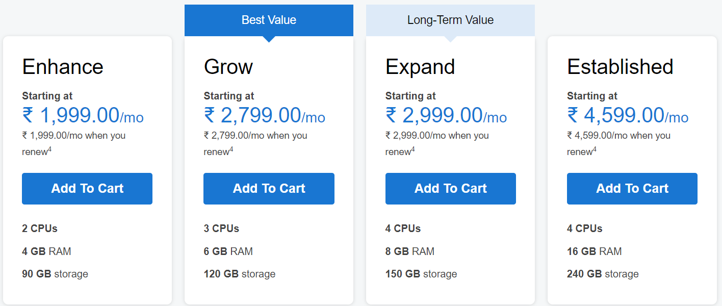 GoDaddy Pricing- Best Reseller Hosting In The Market.png