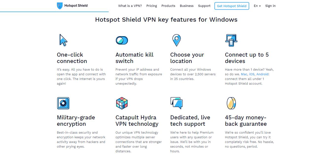 Hotspot Shield Elite VPN Coupon Codes - features