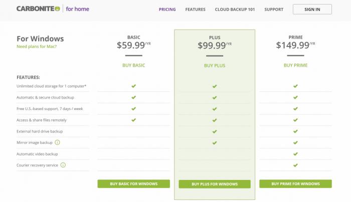 Carbonite Personal Computer Backup Plans Pricing