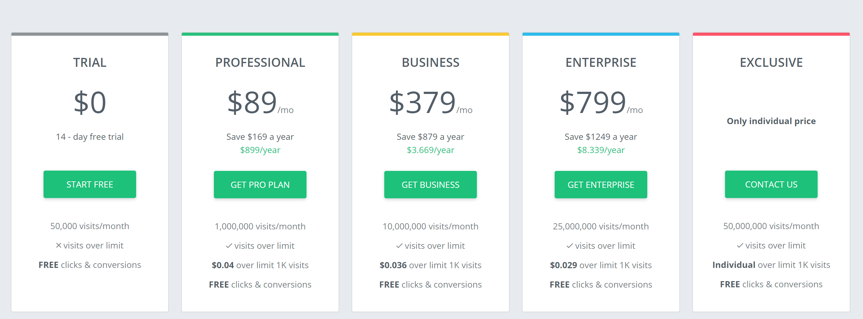 adsbridge pricing plans