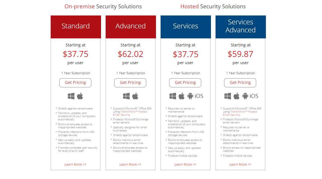trend-micro-plans-coupon code