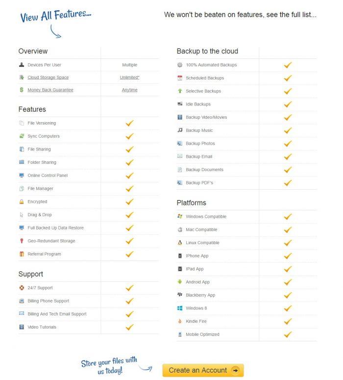 JustCloud top features