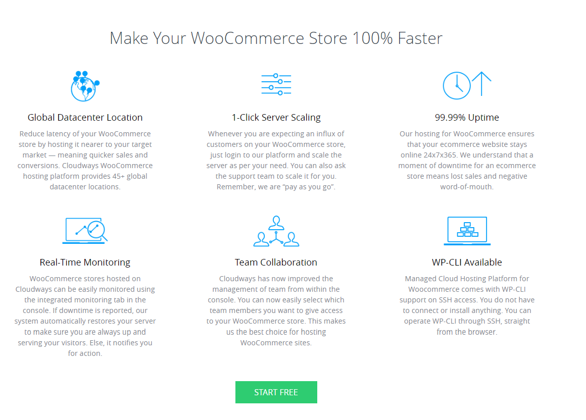 cloudways- woo commerce hosting