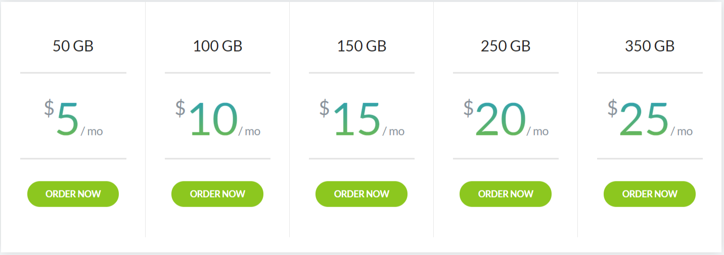 IO Zoom Review With Coupon - Backup Service