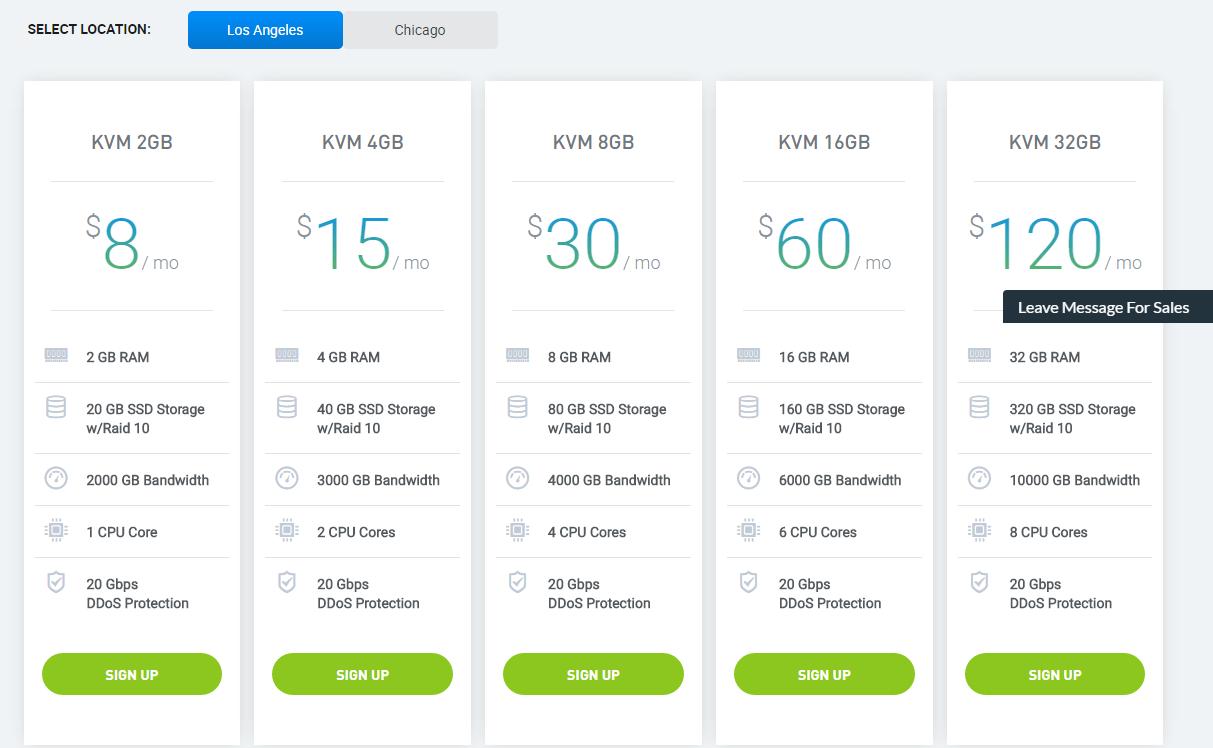 IO Zoom Virtual Private Server Hosting Cheap VPS Plans