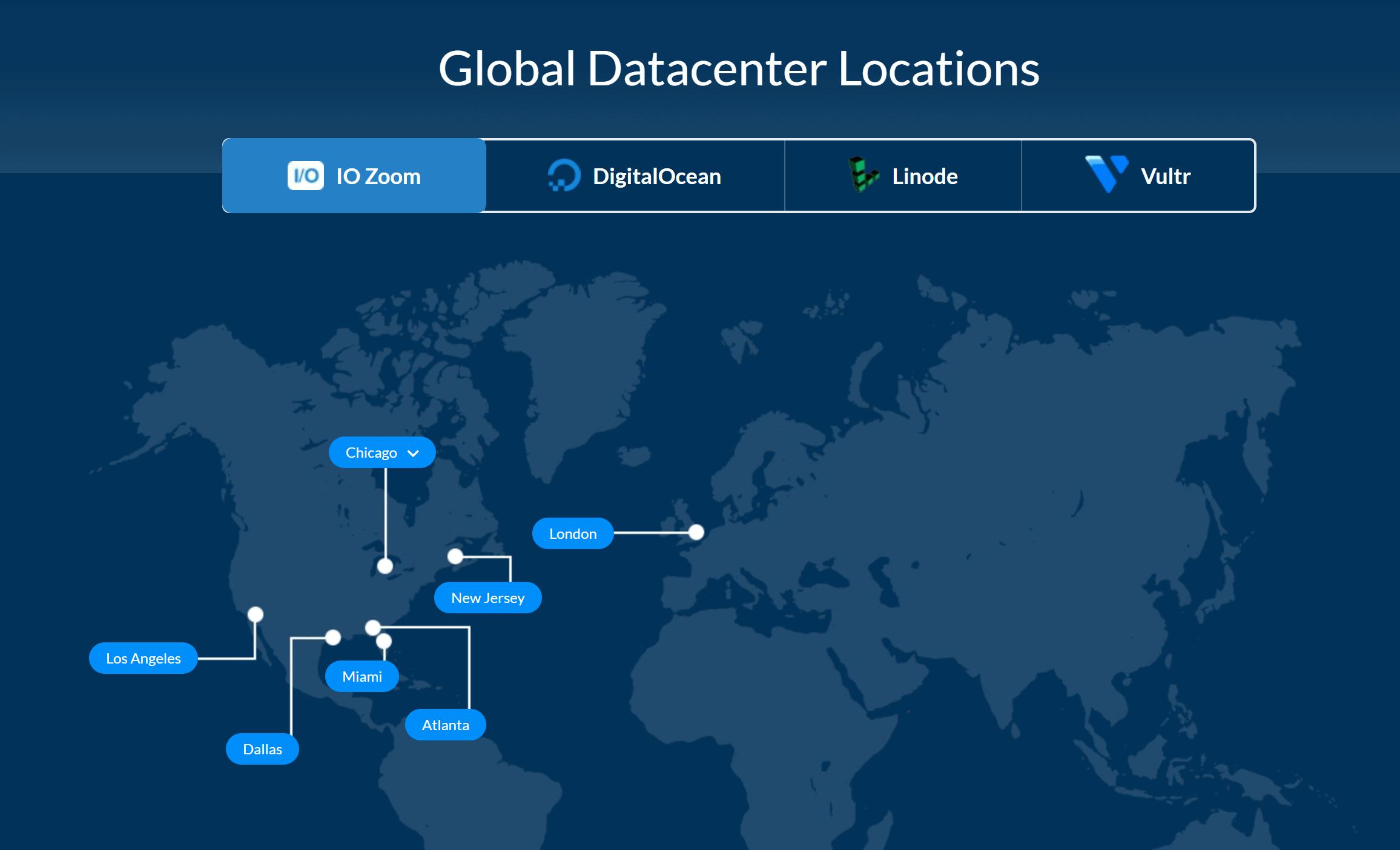 Io zoom server location
