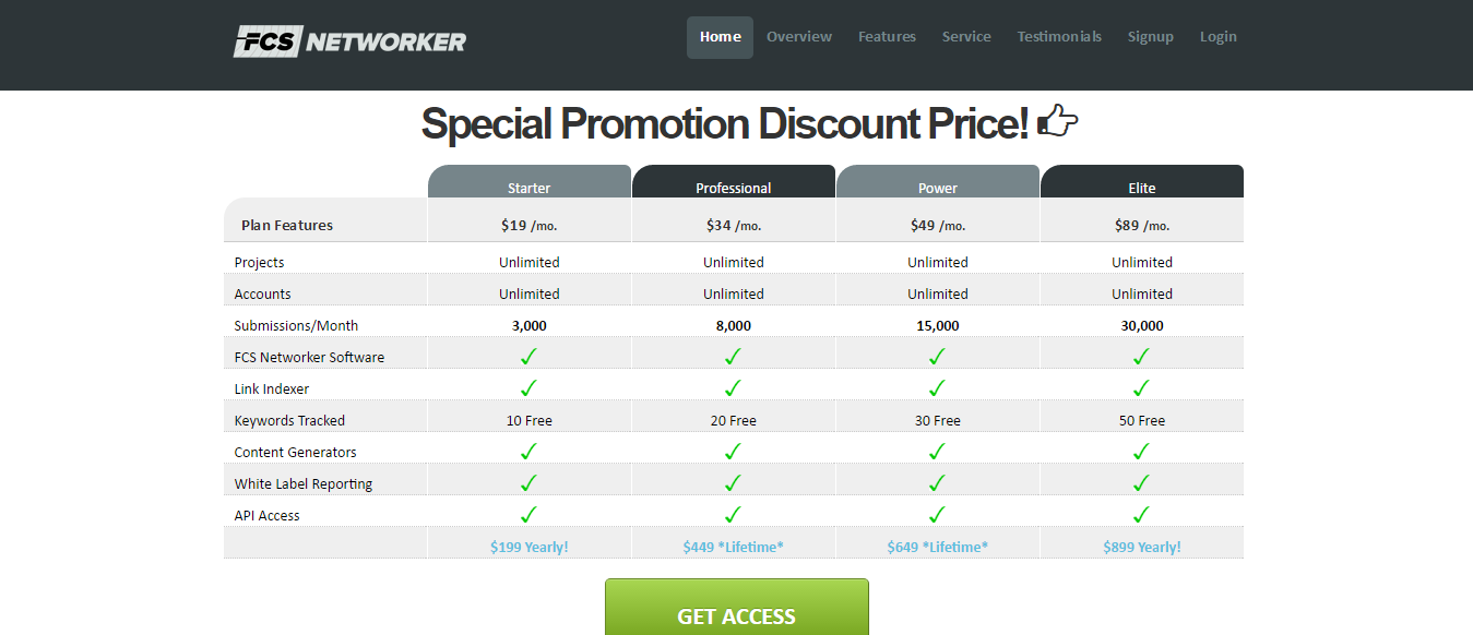 FCS Networker pricing