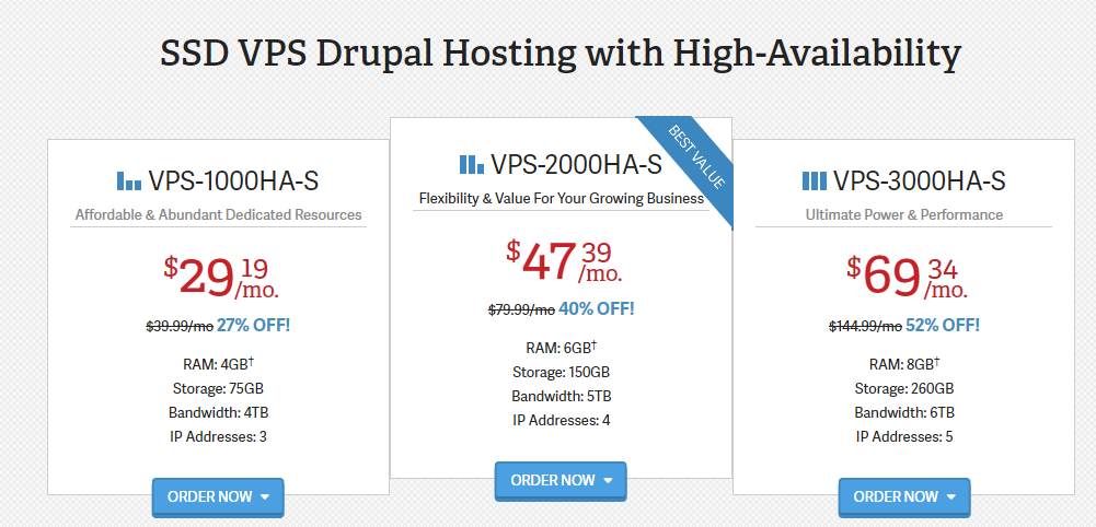Inmotion drupal hosting prices