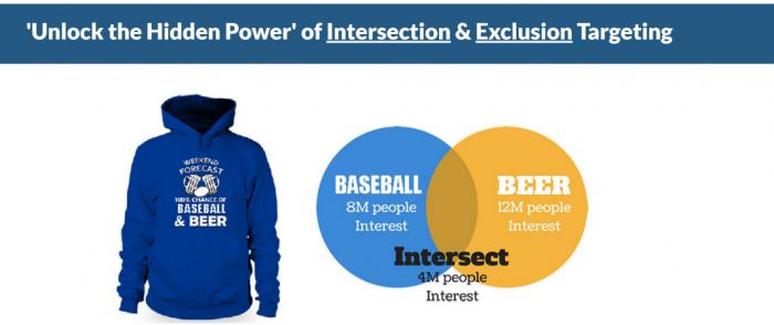 social-interest-freak-review-features