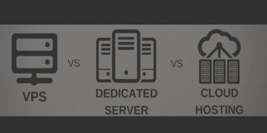 VPS Vs Dedicated Vs Cloud Hosting