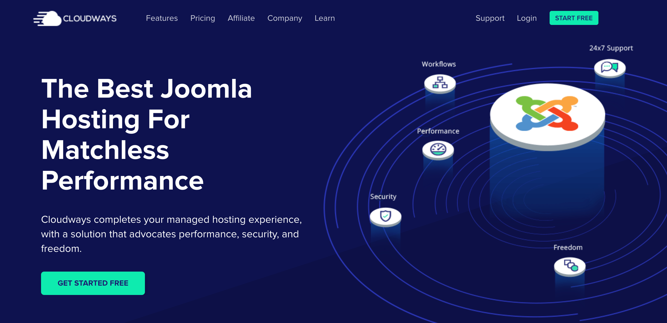 Best Joomla Hosting- Cloudways