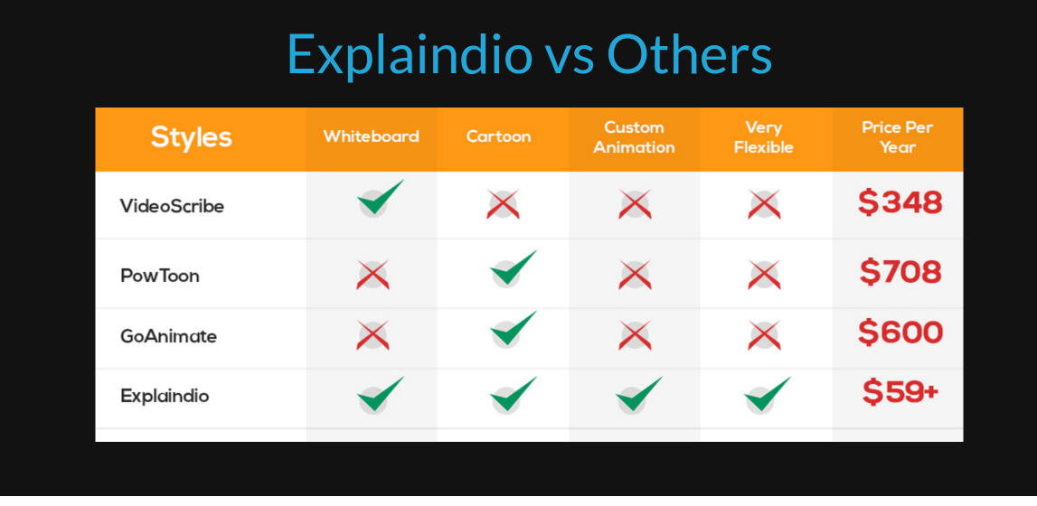 explaindio-features-and-reviews