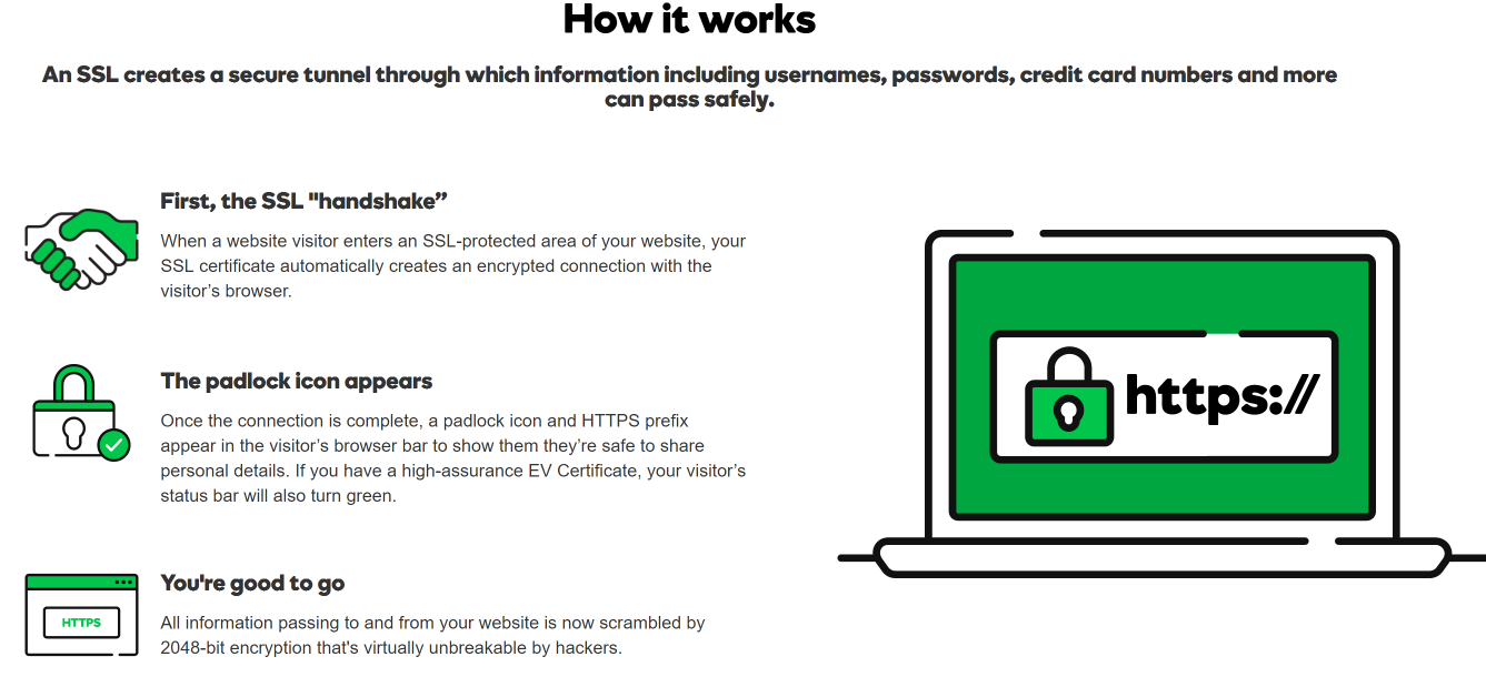 GoDaddy IN SSL Certificate Secure Your Data Transactions