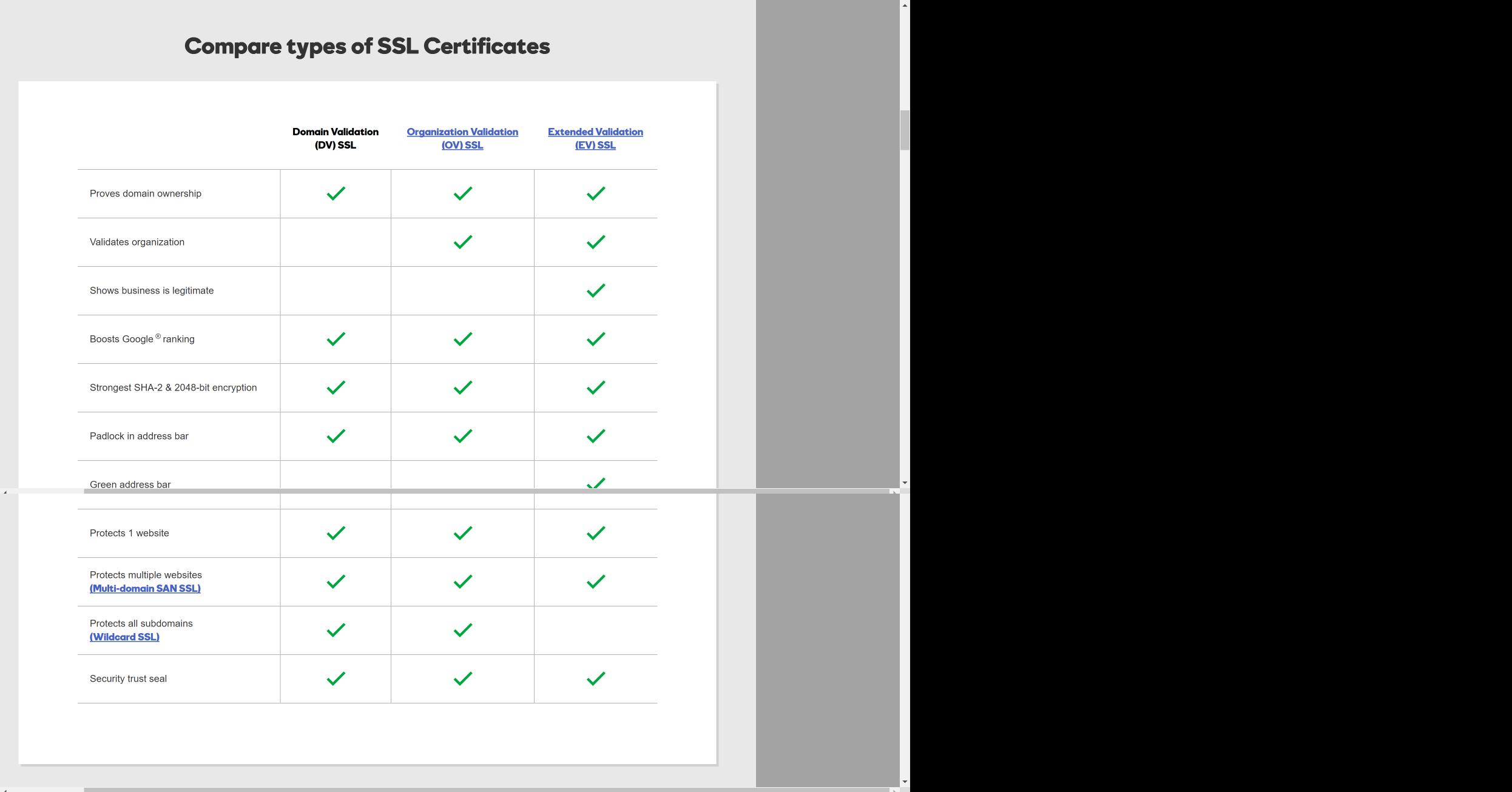 GoDaddy IN SSL Certificate Secure Your Data