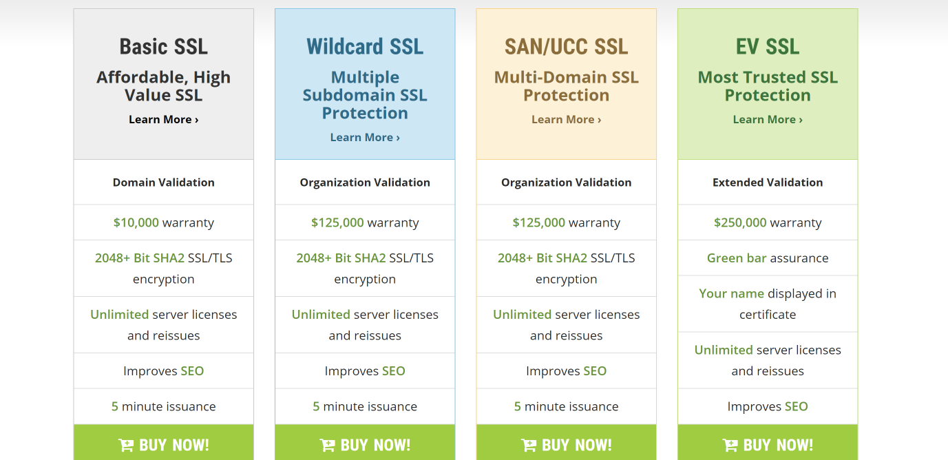 SSL Digital Certificate Authority SSL.Pricing