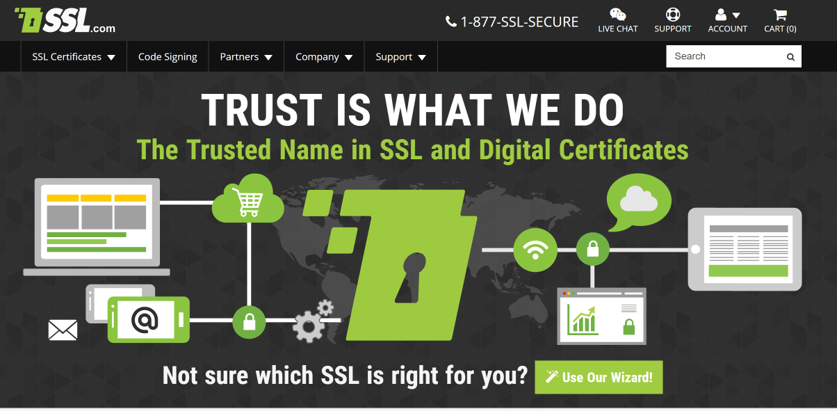SSL Digital Certificate Authority SSL