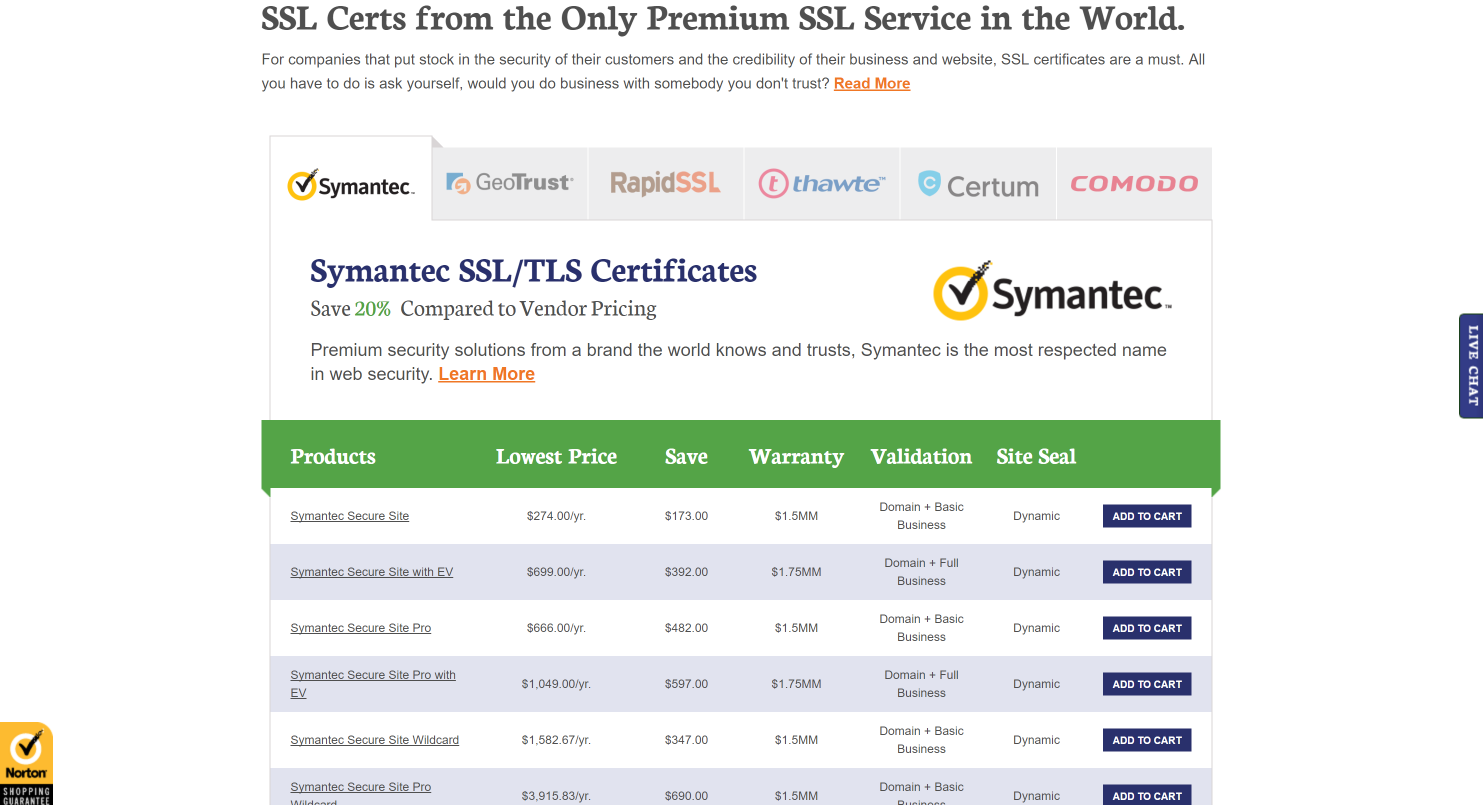 Latest 2018 buy ssl certificates and best ssl hosting providers thesslstore ssl certificates provider symantec verisign thawte geotrust rapidssl comodo 1betcityfo Gallery