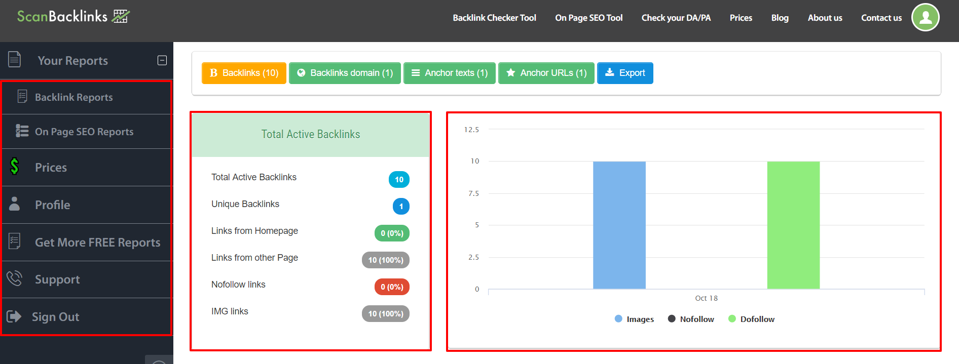 LinksManagement Review- The Best Free Backlinks CHecker Tool