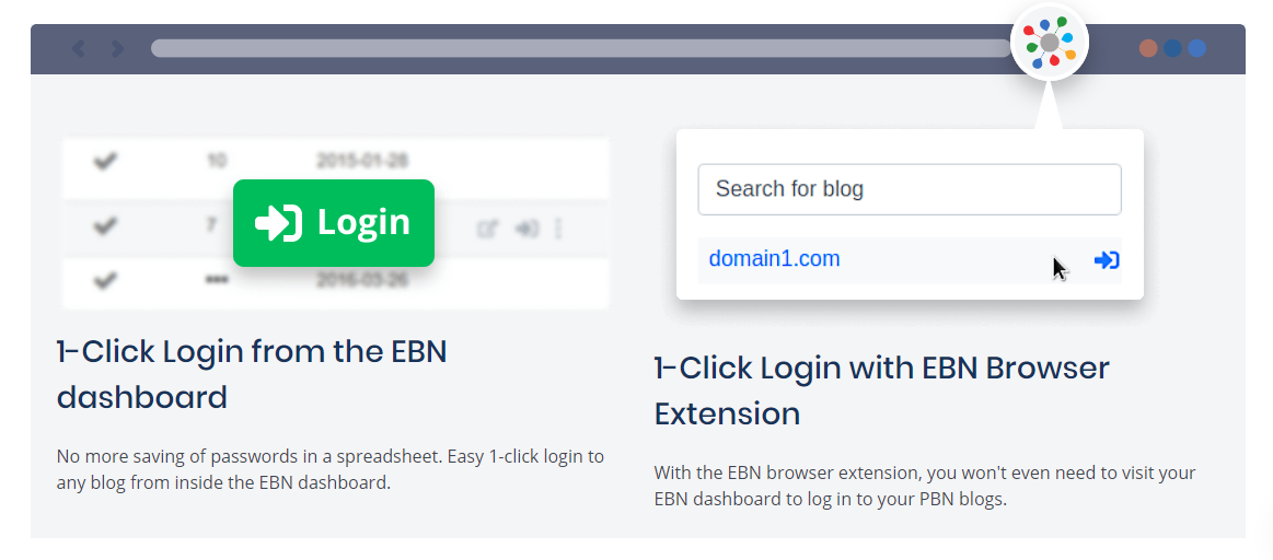 Easy blog network review- new blog