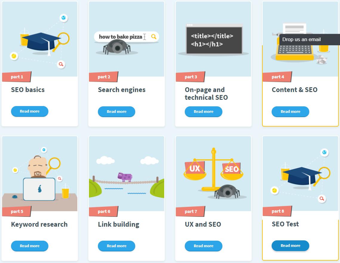 KW Finder codes-SEO Academy
