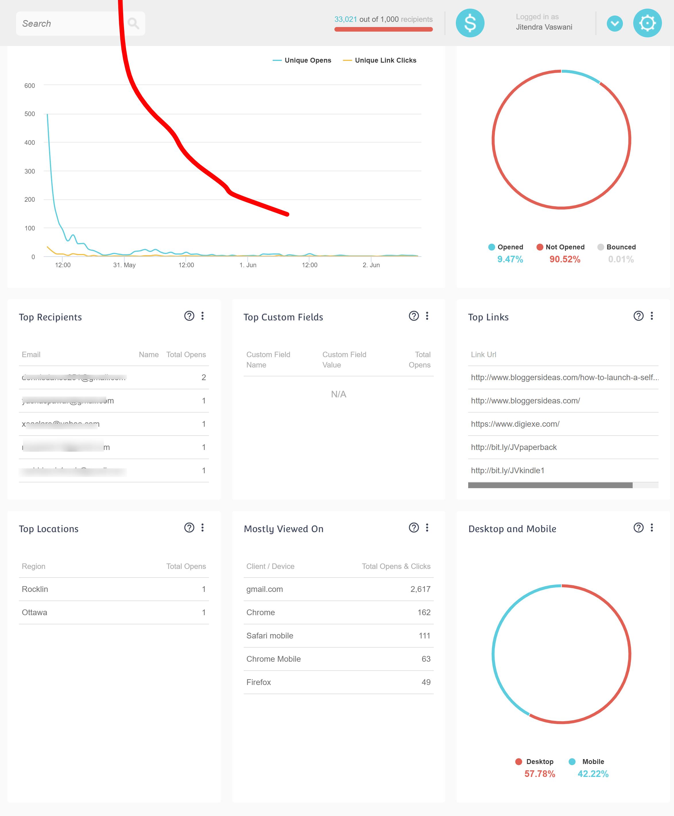 Moosend dashboard reporting