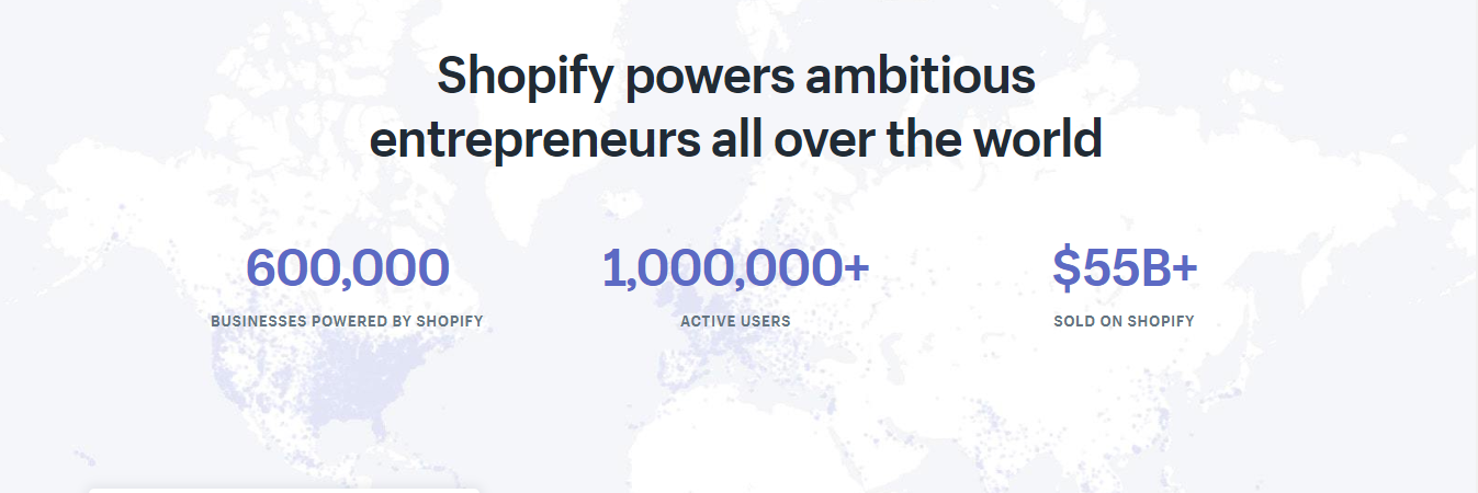 promo codes for shopify in numbers
