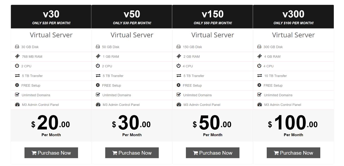 m3 server VPS plans