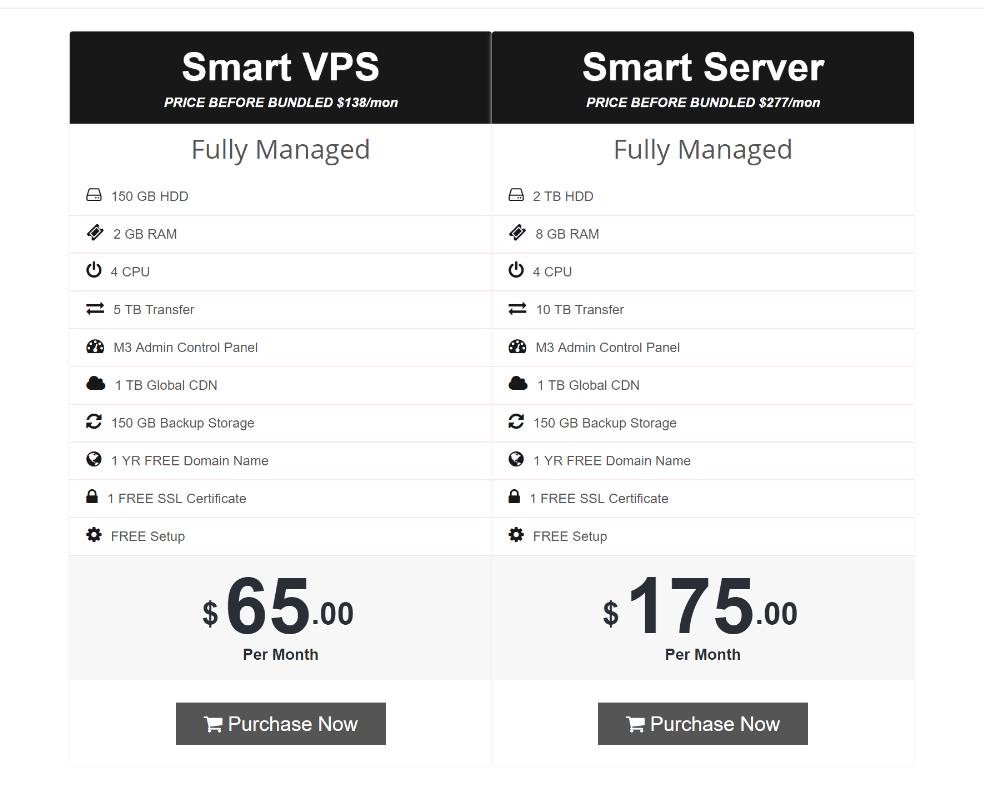 m3 server vps advanced plans