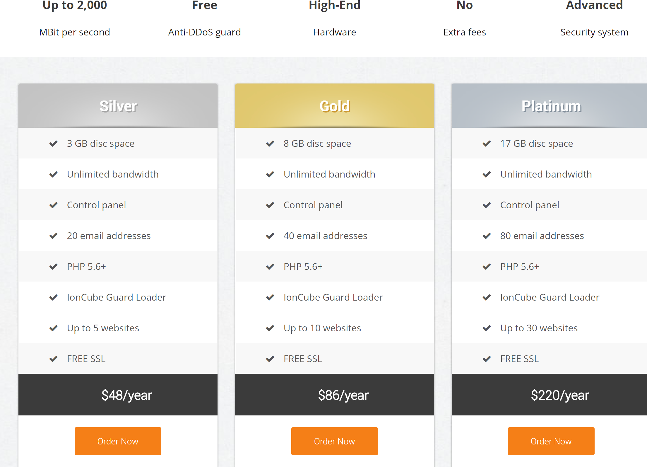 Alidropship hosting discount coupon