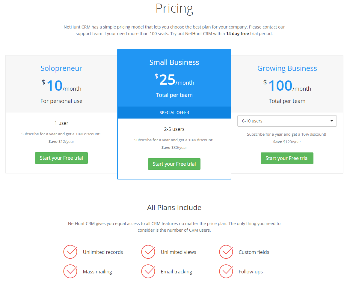 NetHunt CRM Review- Pricing