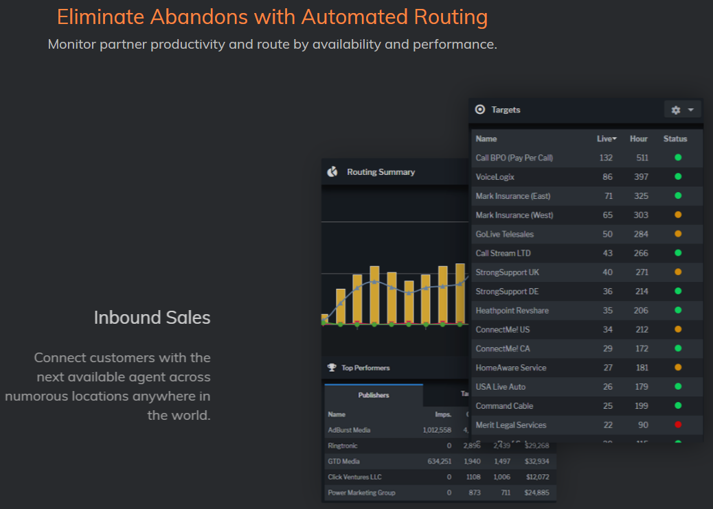 Ringba Review - Automated Routing