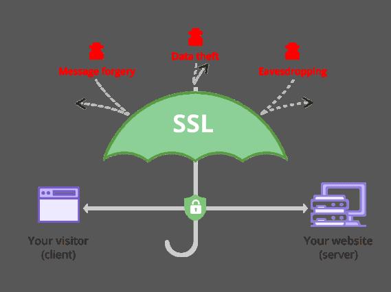 Hostinger comodo ssl certificate