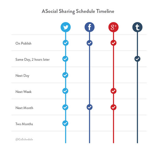 sharing-schedule - social media campaign