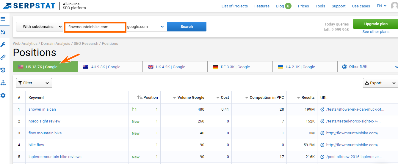 Serpstat Review-Keyword Position