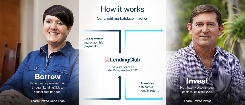 Top Small Business Loans- LendingClub